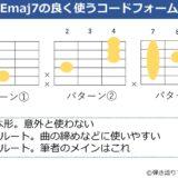 Emaj7のコードフォーム3種類