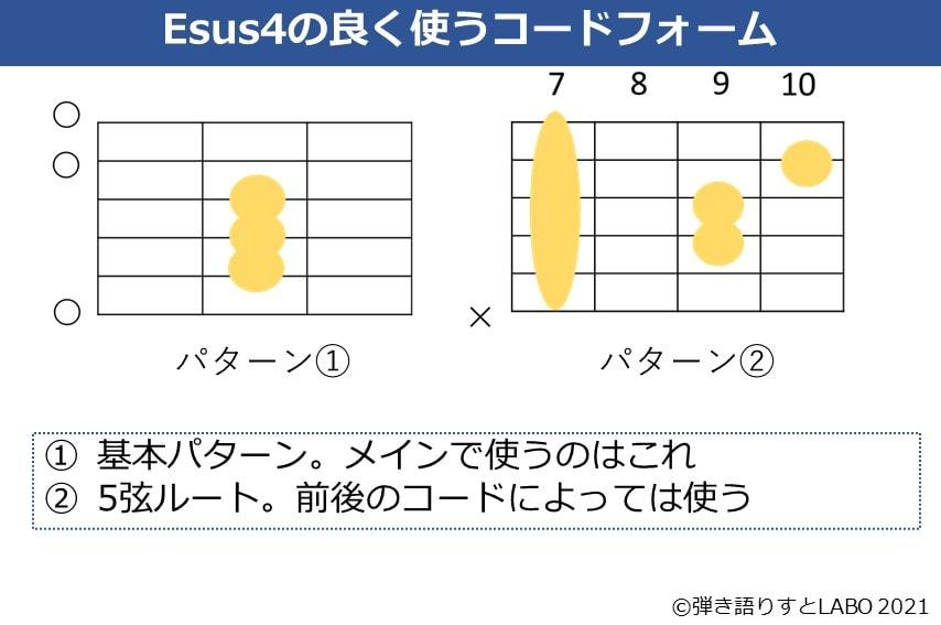 Esus4のよく使うコードフォーム 2種類