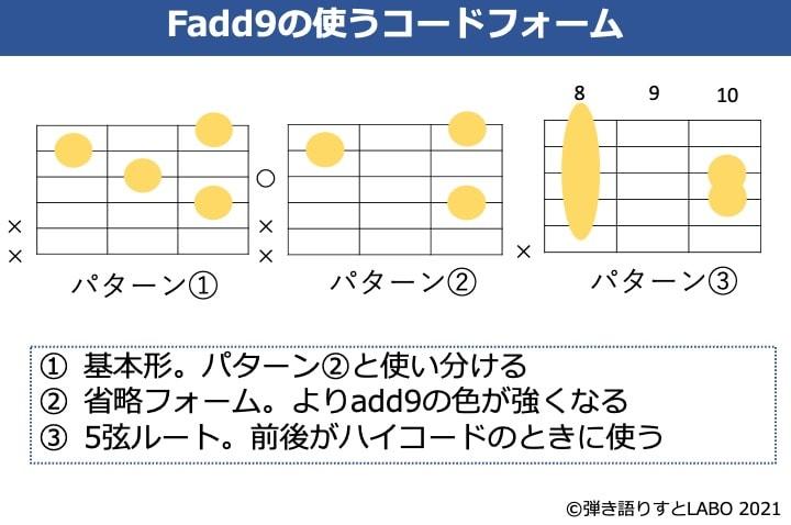 Fadd9でよく使うコードフォーム 3種類
