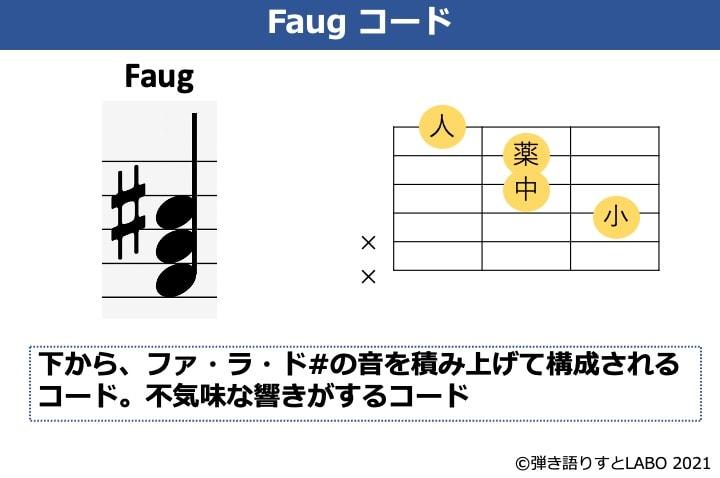 Faugの構成音とギターコードフォーム