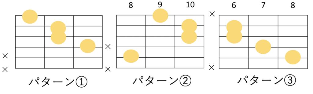 Faugのギターコードフォーム 3種類