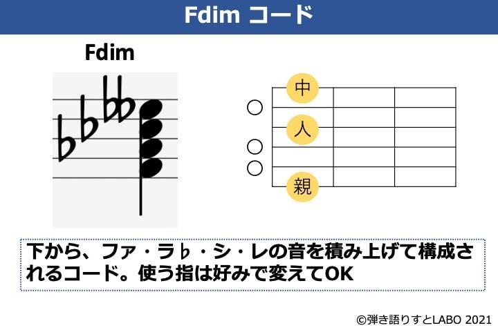 Fdimの構成音とギターのコードフォーム