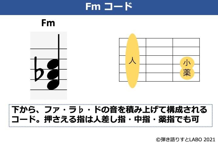 Fmコードの構成音とコードフォーム