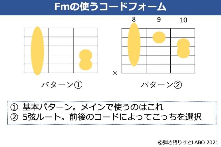 Fmのコードフォーム 2種類