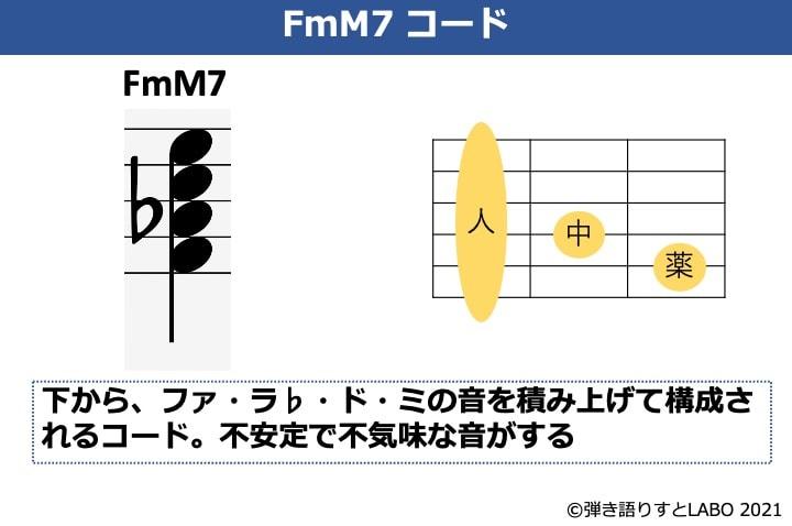 FmM7の構成音とギターコードフォーム
