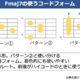 Fmaj7コードのよく使うコードフォーム 3種類