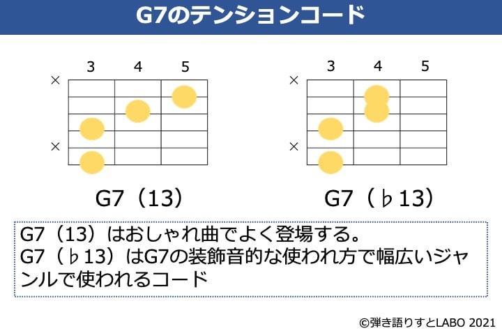 G7コードでよく使うギターのテンションコード