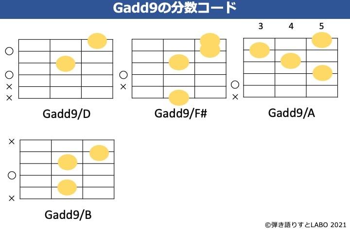 Gadd9の分数コード