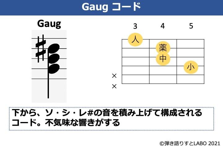 Gaugの構成音とギターコードフォーム