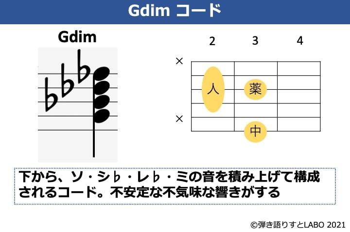 Gdimの構成音とギターコードフォーム