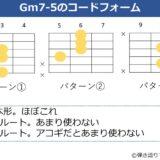 Gm7-5のギターコードフォーム 3種類