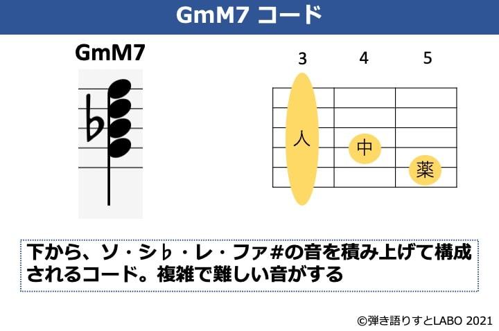 GmM7コードの構成音とギターコードフォーム