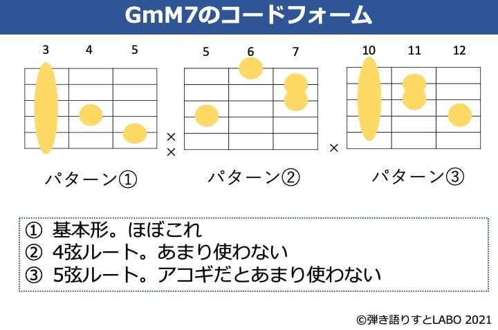 GmM7のギターコード 3種類