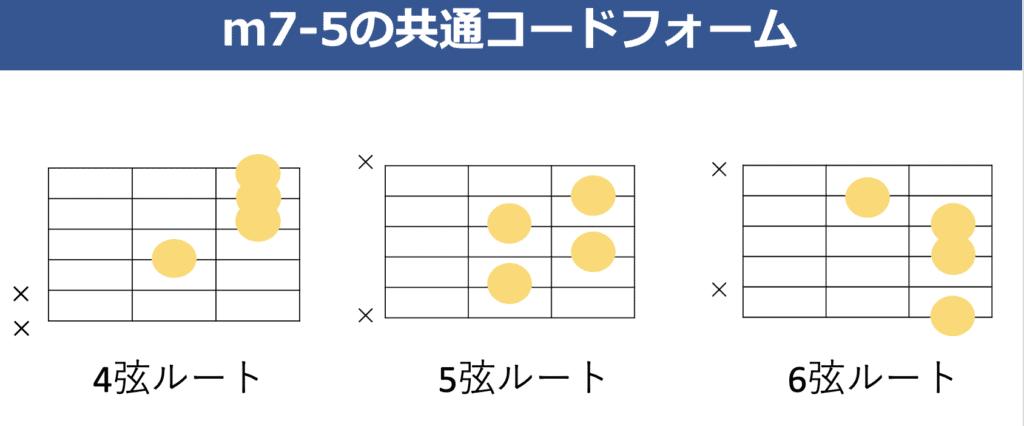 m7-5共通のコードフォーム 3種類