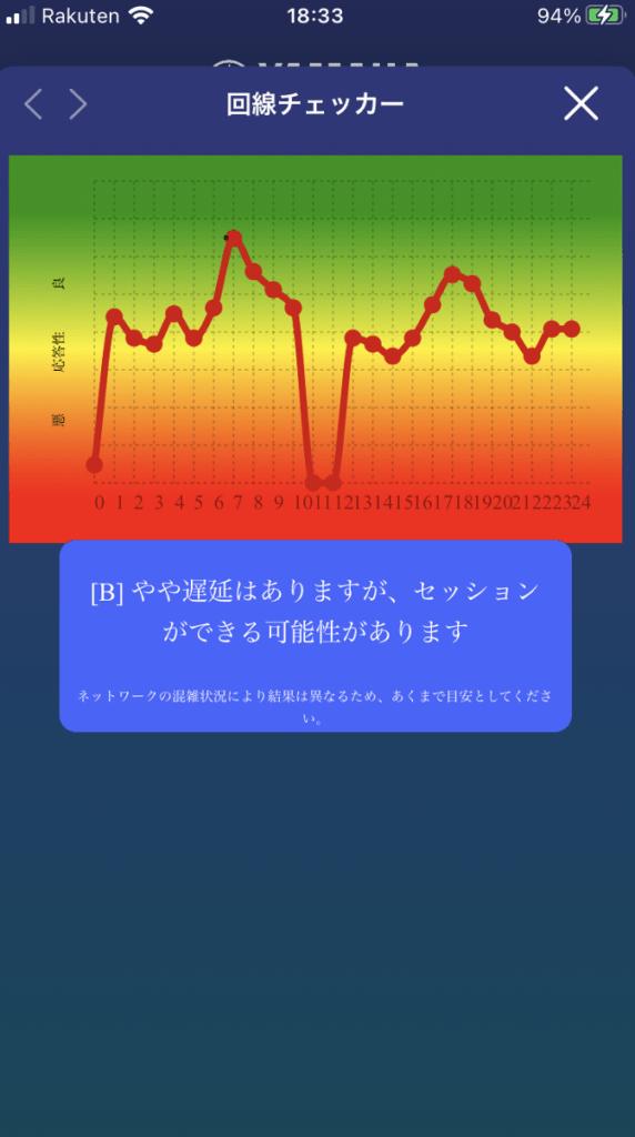 iPhoneでSYNCROOMの回線チェックを使った画面