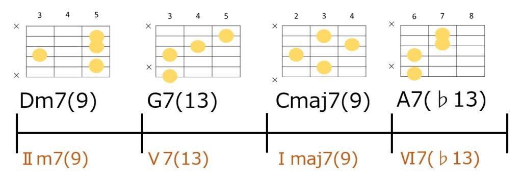 Dm79-G713-C maj79-A7-13のコード進行