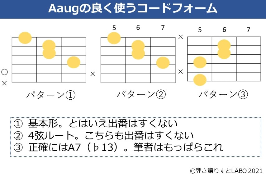 Aaugの主なギターコードフォーム 3種類