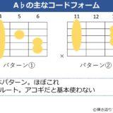 A♭のギターコードフォーム 2種類