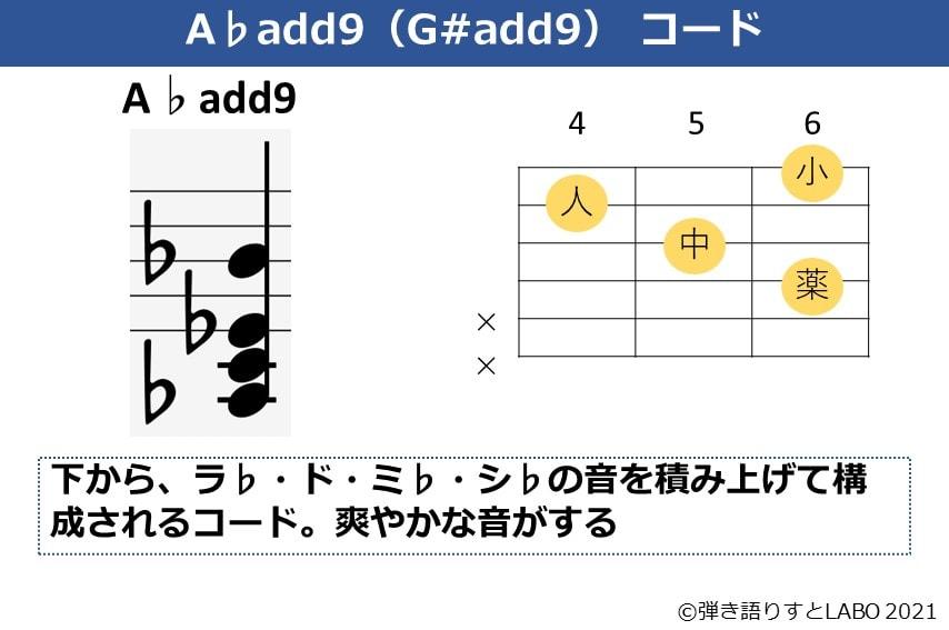 A♭add9の構成音とギターコードフォーム
