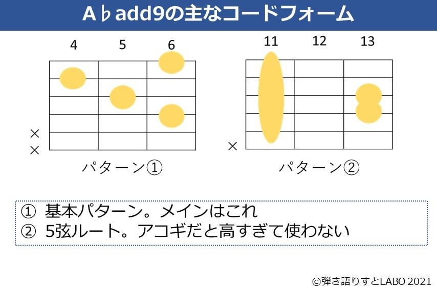 A♭add9のギターコードフォーム 2種類
