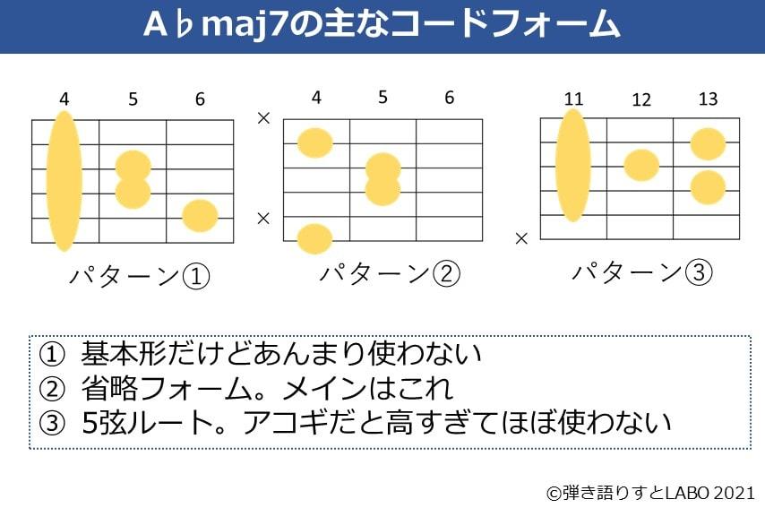 A♭maj7の主なギターコードフォーム 3種類