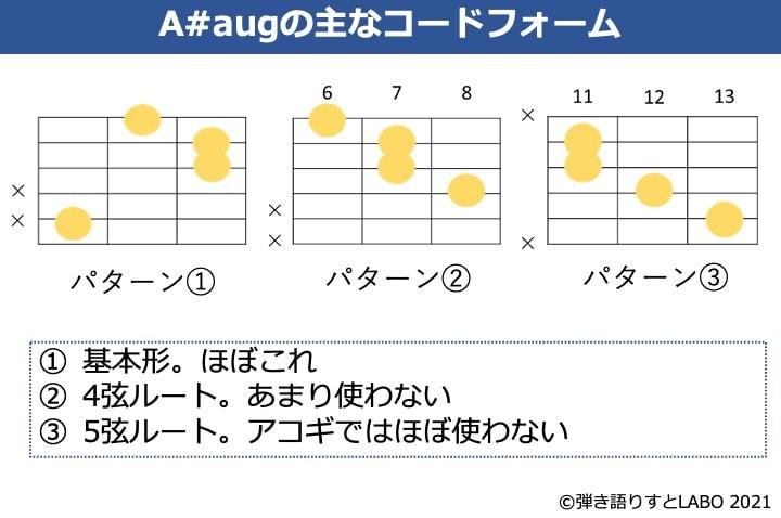 A#augの主なギターコードフォーム