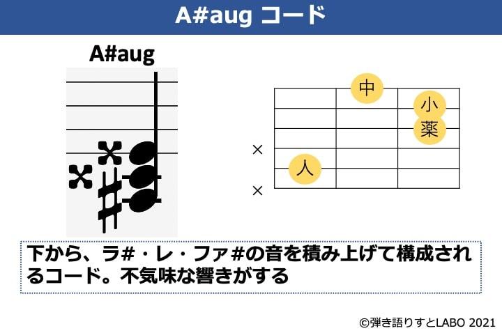 A#augの構成音とギターコードフォーム