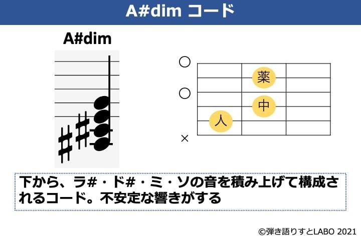 A#dimの構成音とギターコードフォーム