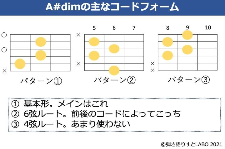 A#dimのギターコードフォーム 3種類