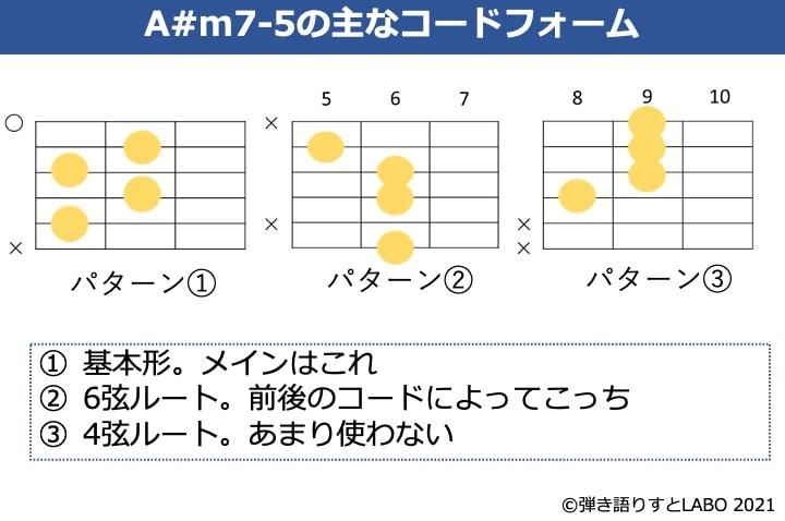 A#m7-5の主なギターコードフォーム 3種類