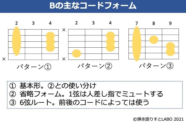 Bコードの主なギターコードフォーム 3種類