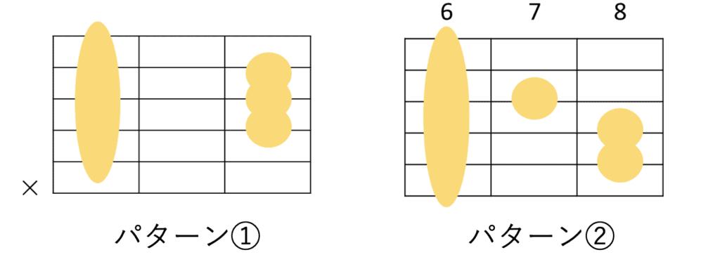 B♭のギターコードフォーム 2種類
