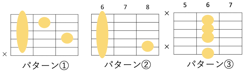 B♭m7コードのギターコードフォーム 3種類