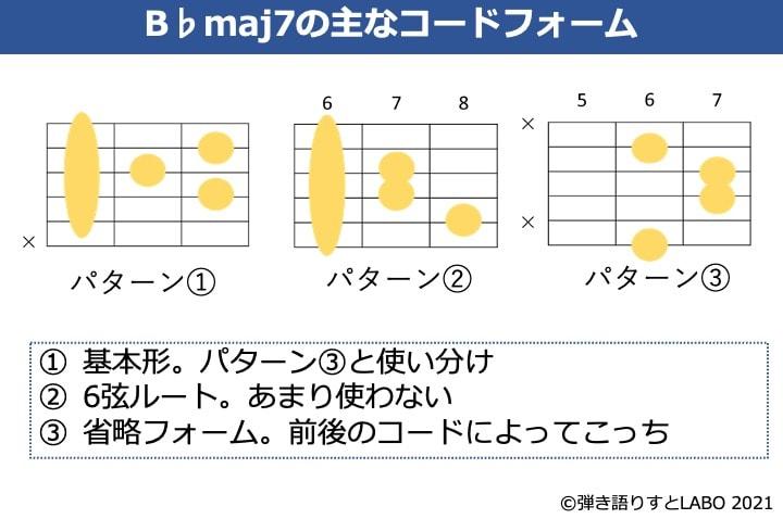 B♭maj7のギターコードフォーム 3種類