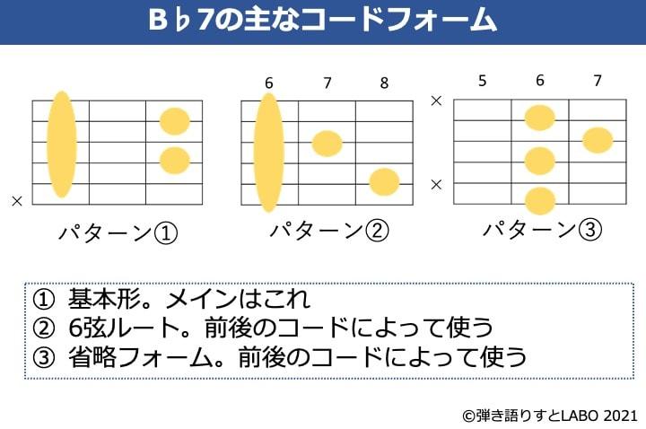 B♭7のギターコードフォーム 3種類
