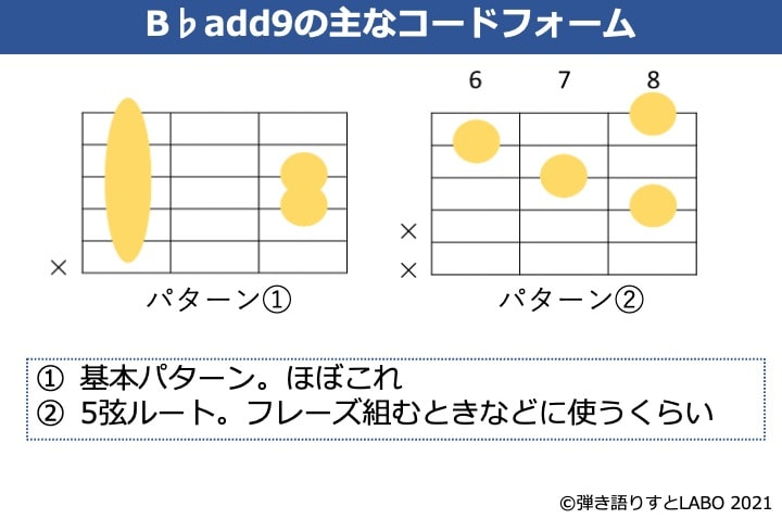 B♭add9のギターコードフォーム 2種類