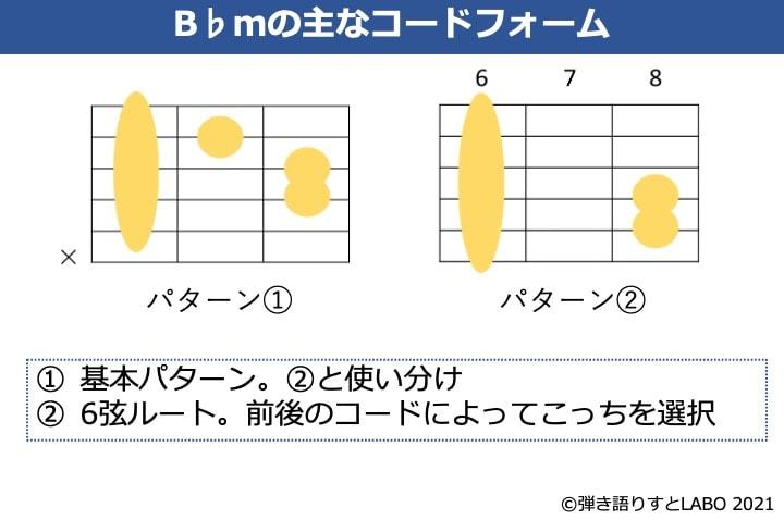 B♭mのギターコードフォーム 2種類