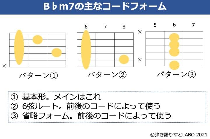 B♭m7のギターコードフォーム 3種類