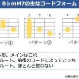 B♭mM7のギターコードフォーム 3種類