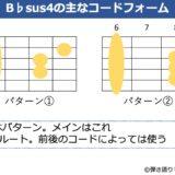 B♭sus4のギターコードフォーム 2種類