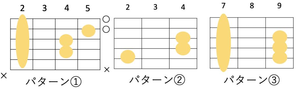 Bsus4の色んなギターコードフォーム