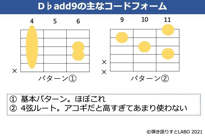 D♭add9の主なギターコードフォーム 2種類