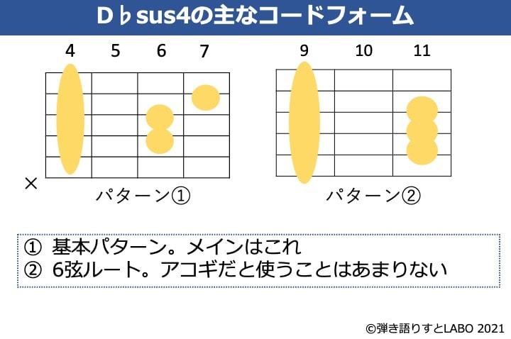 D♭sus4の主なギターコードフォーム 2種類