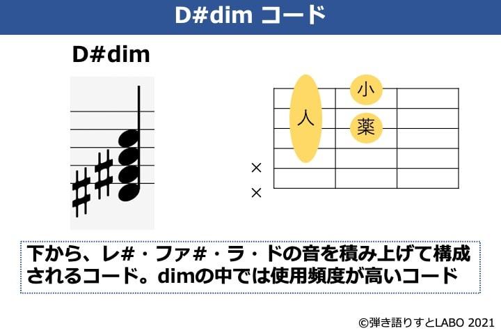 D#dimの構成音とギターコードフォーム