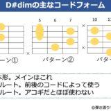 D#dimのギターコードフォーム 3種類