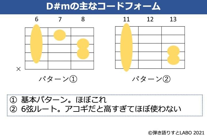 D#mのギターコードフォーム 2種類