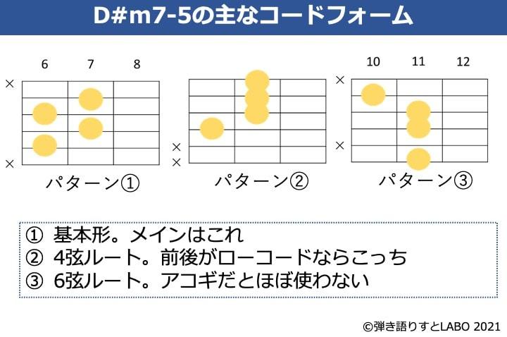 D#m7-5のギターコードフォーム 3種類