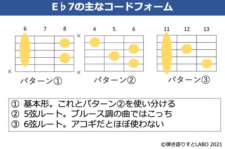E♭7のギターコードフォーム 3種類
