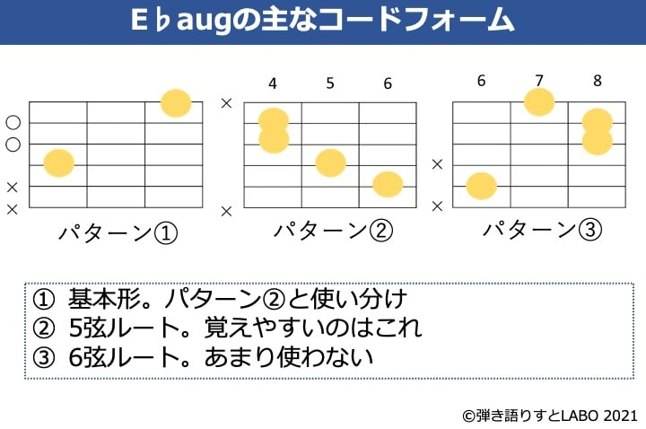 E♭augのギターコードフォーム 3種類