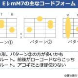 E♭mM7のギターコードフォーム 3種類